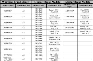 eligible_washer_models-pdf