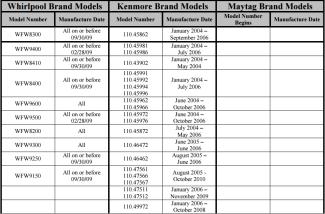eligible_washer_models-pdf2